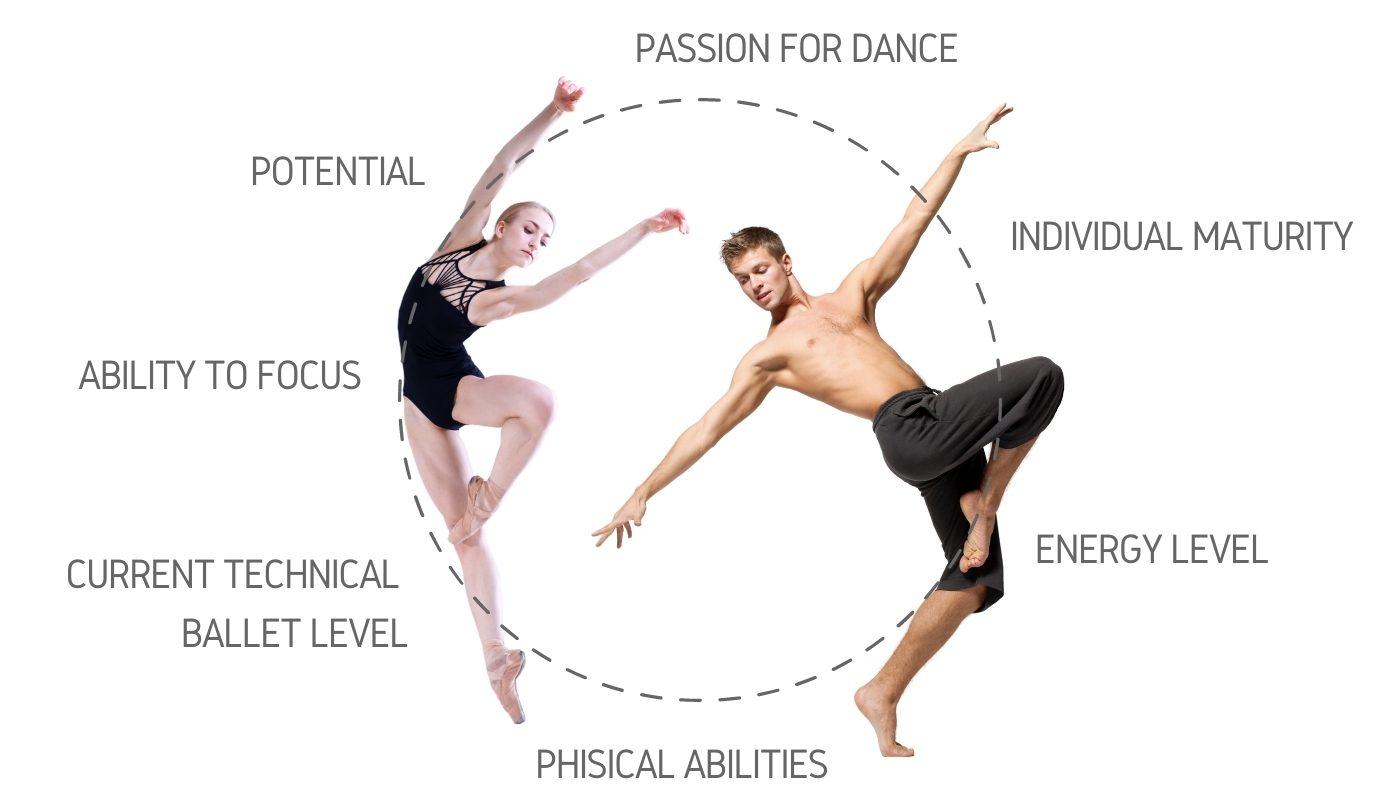 Ballet_abilities_talent_Russian_School_of_Ballet